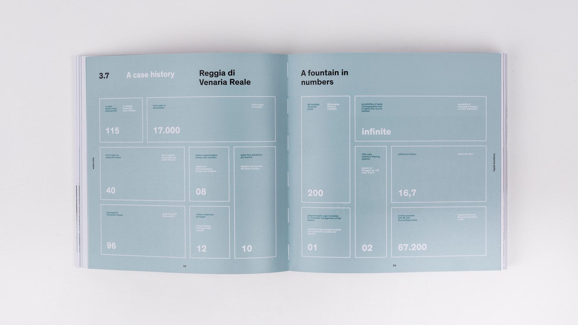 watercube book spread data